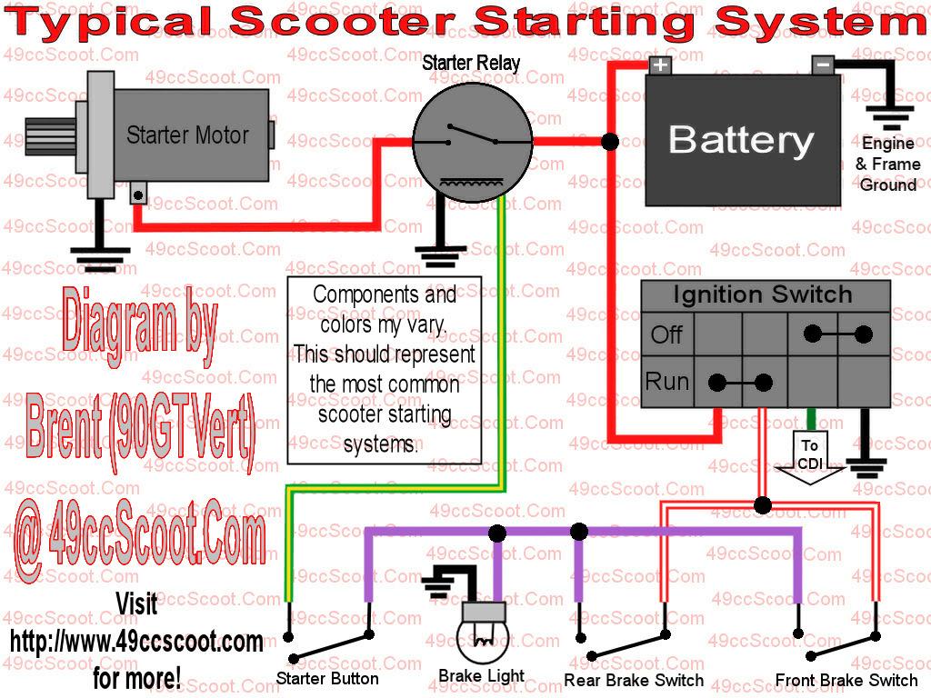 China Scooter Wiring Diagram 2004   Wiring Library - Pocket Bike Wiring Diagram