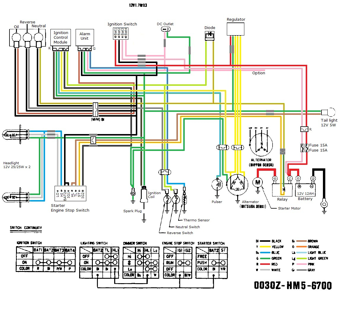 chinese 110 atv wiring harness wiring diagram list Chinese ATV Four Wheeler Parts
