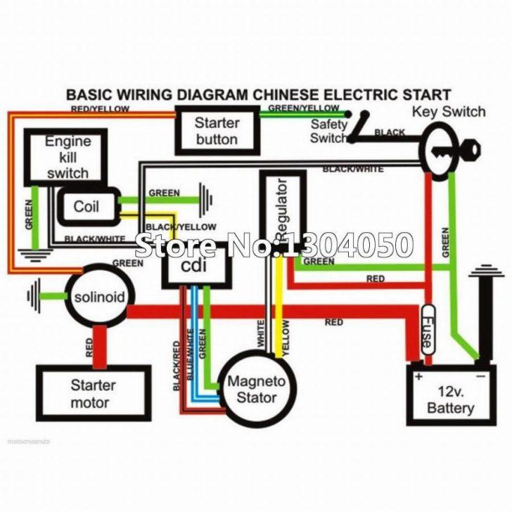 Chinese Atv Wiring Diagram 50Cc