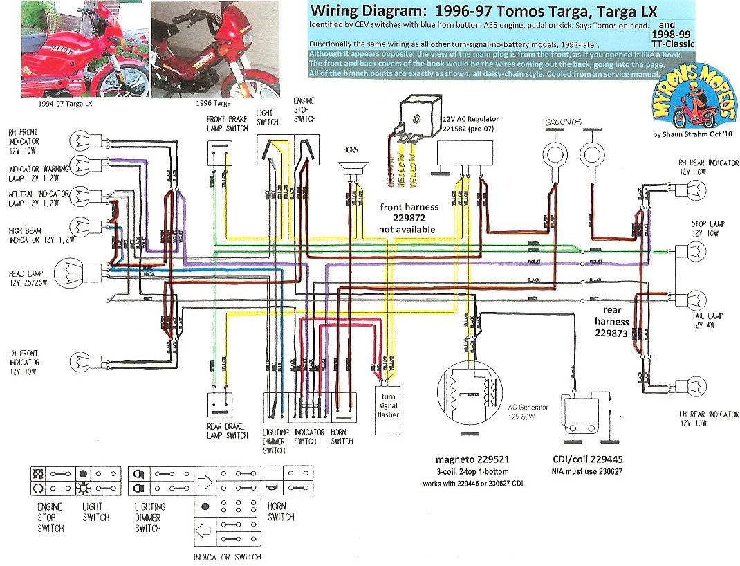 Chinese Scooter Wiring Diagram | Wiring Diagram - 50Cc Chinese Scooter Wiring Diagram
