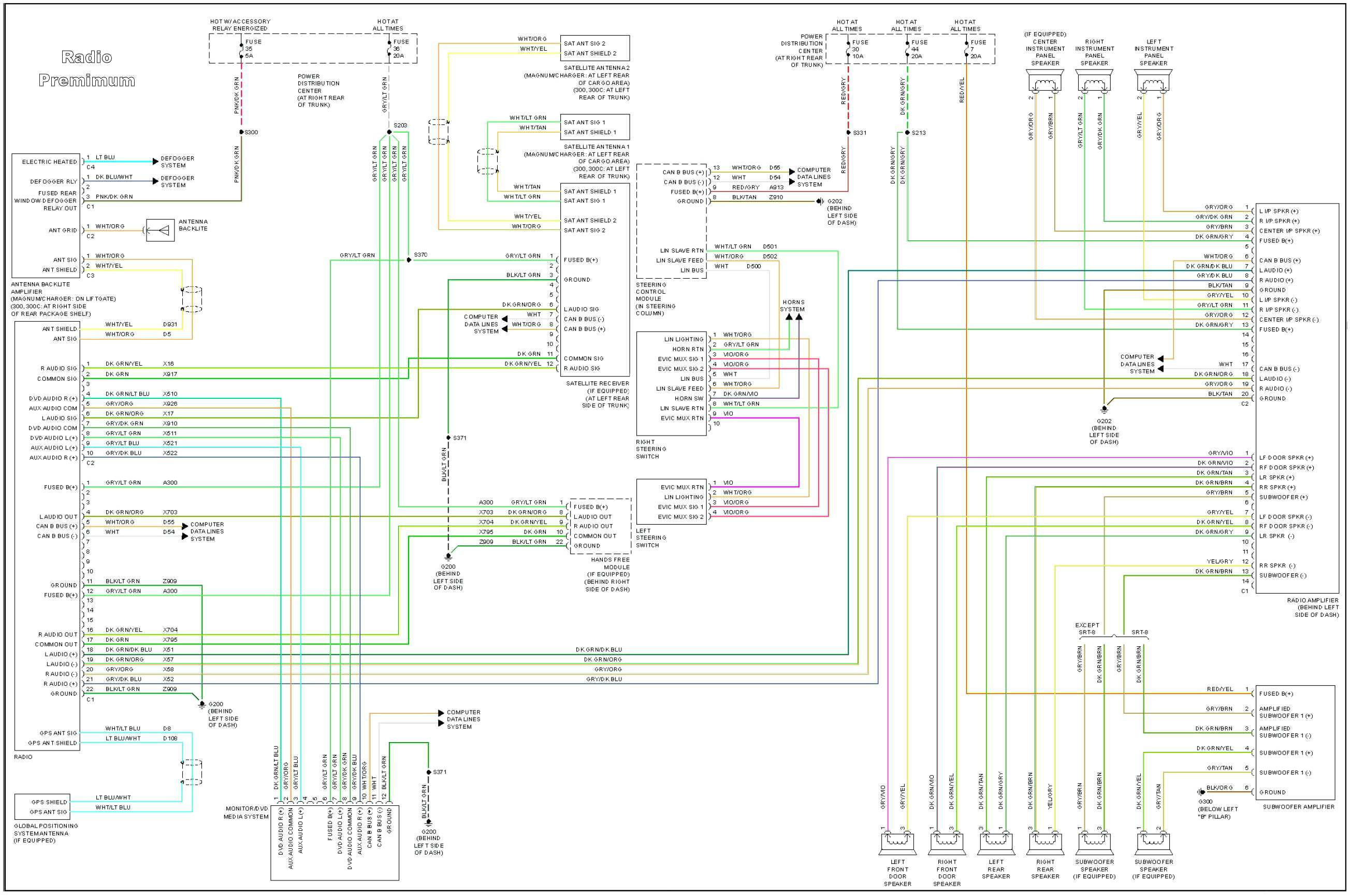Chrysler 2005 Town & Country Wiring Diagrams - Great Installation Of - 2005 Chrysler Town And Country Wiring Diagram Pdf