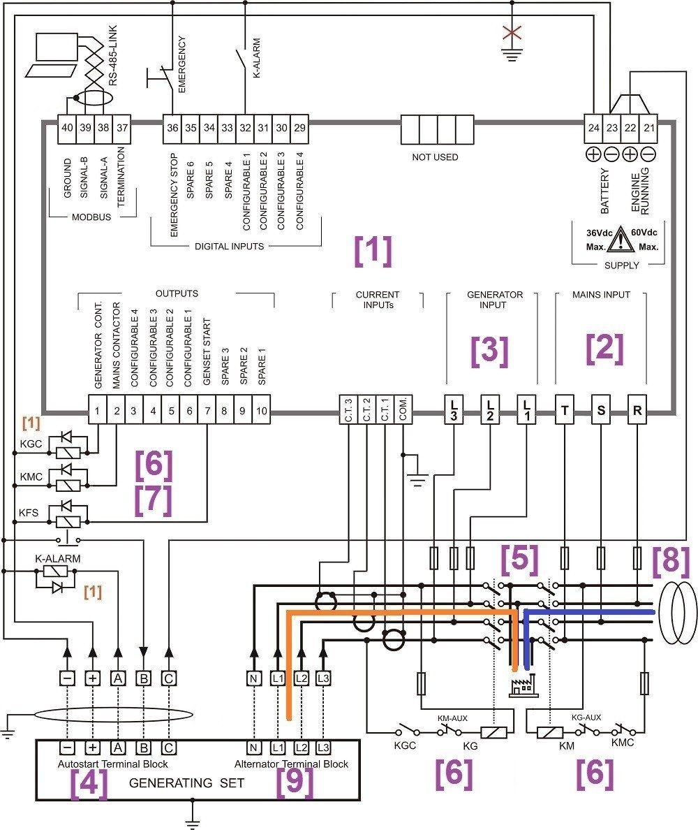 Circuit Diagram Creator Inspirational Electrical Panel Diagram - Wiring Diagram Creator