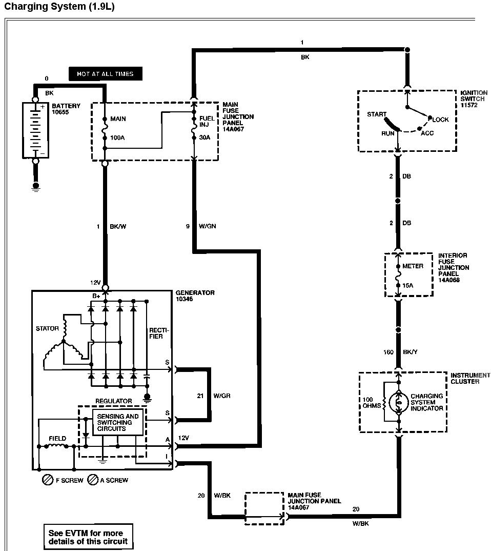 Tremendous One Wire Alternator Wiring Diagram Ford Wirings Diagram Wiring Cloud Scatahouseofspiritnl