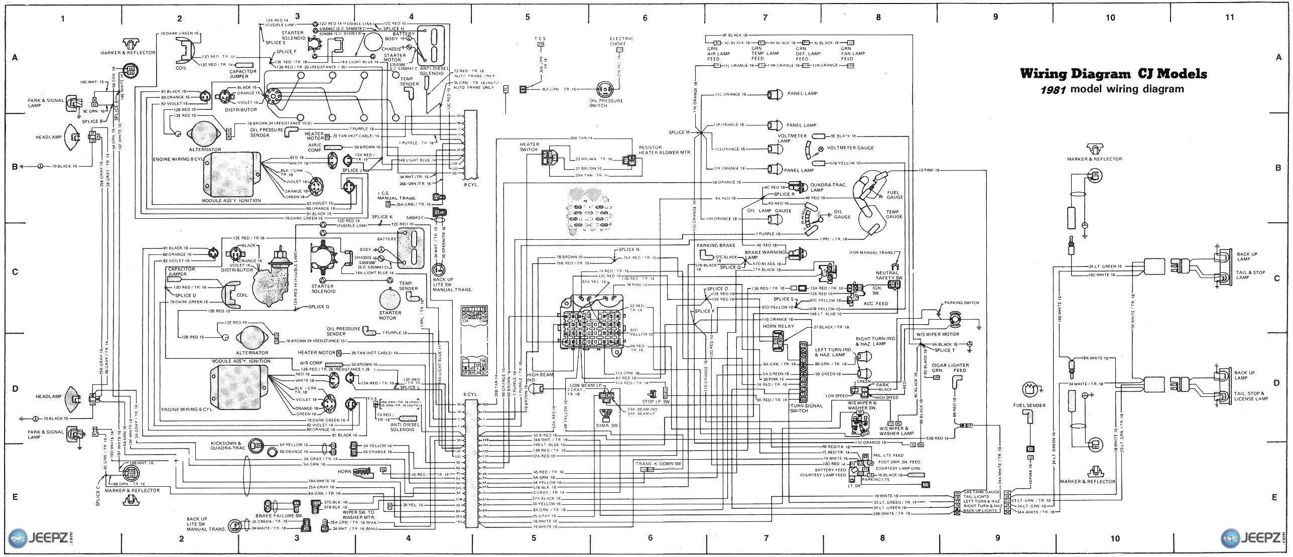 Cj8 Scrambler Wiring Harness - Wiring Diagram Detailed - Painless Wiring Diagram