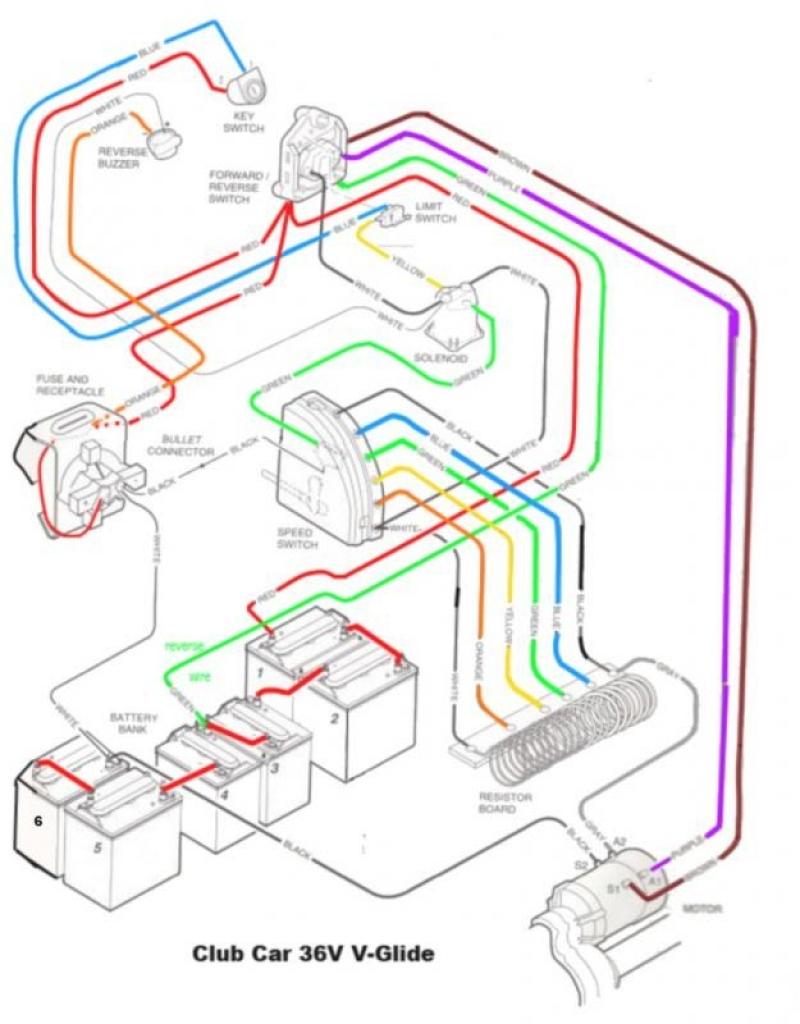 Club Car 36V Battery Wiring Diagram | Manual E-Books - Club Car Wiring Diagram 36 Volt