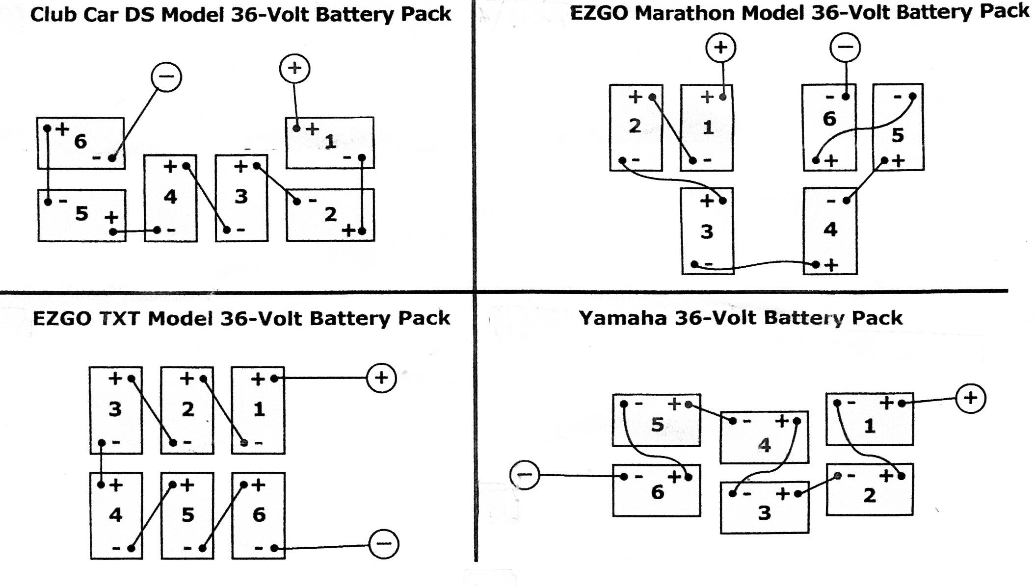 Club Car Golf Cart Battery Wiring Diagram 36 Volt Powerdrive 3 With - Club Car Wiring Diagram 36 Volt
