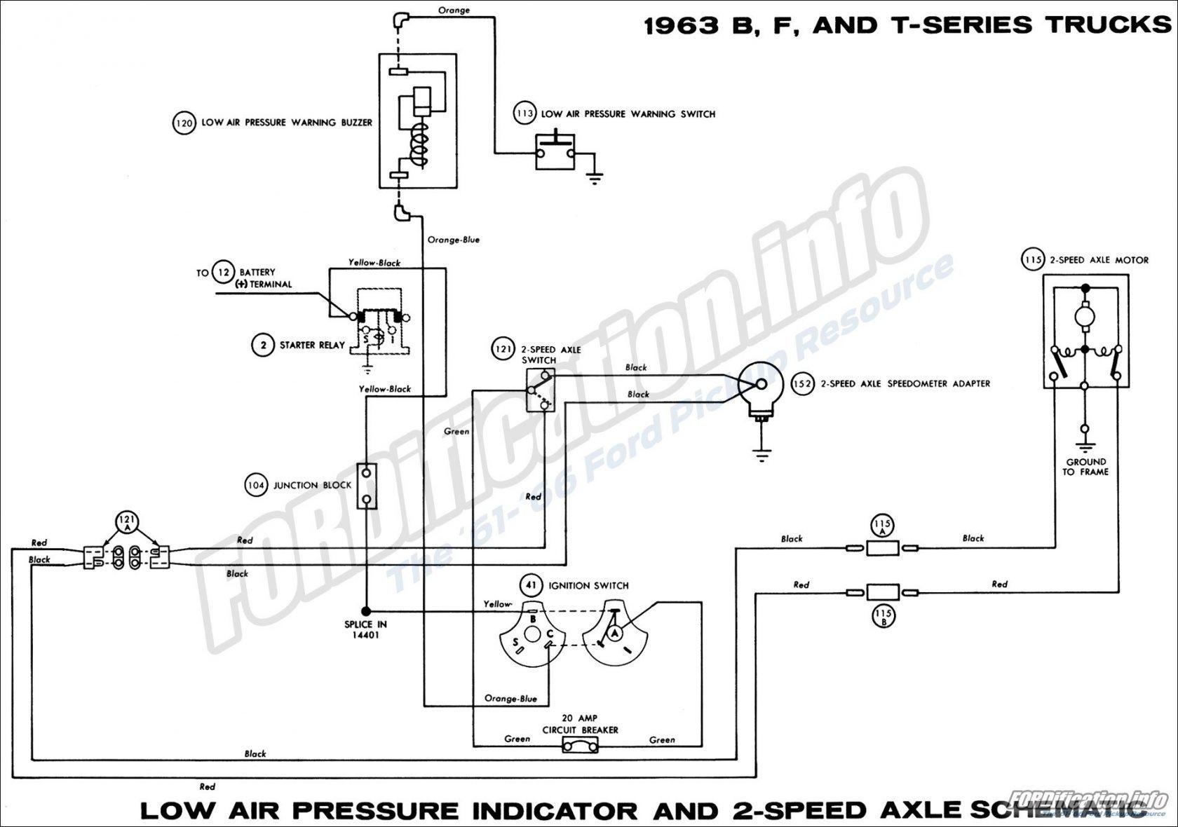 Club Car Ignition Switch Wiring Diagram - Shahsramblings - Club Car Starter Generator Wiring Diagram