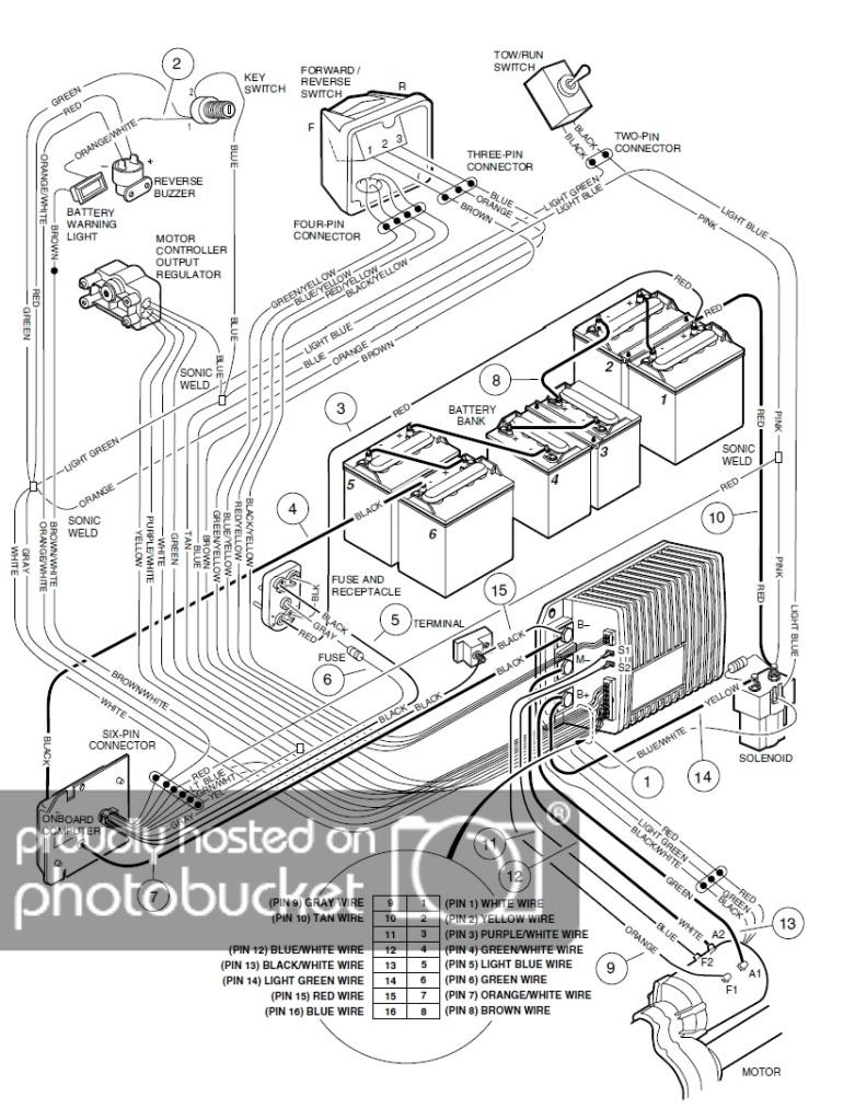 Club Car Precedent Gas Wiring Diagram | Wiring Diagram - Club Car Wiring Diagram 48 Volt