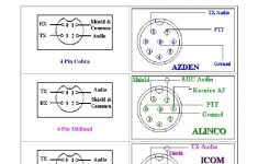 Co Cb Mic Wiring   Free Wiring Diagram For You •   4 Pin Cb Mic Wiring Diagram
