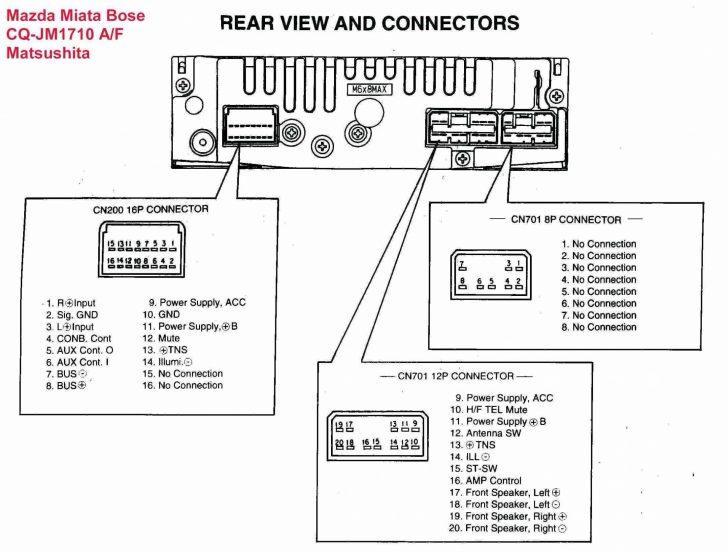 Pioneer Head Unit Wiring Diagram