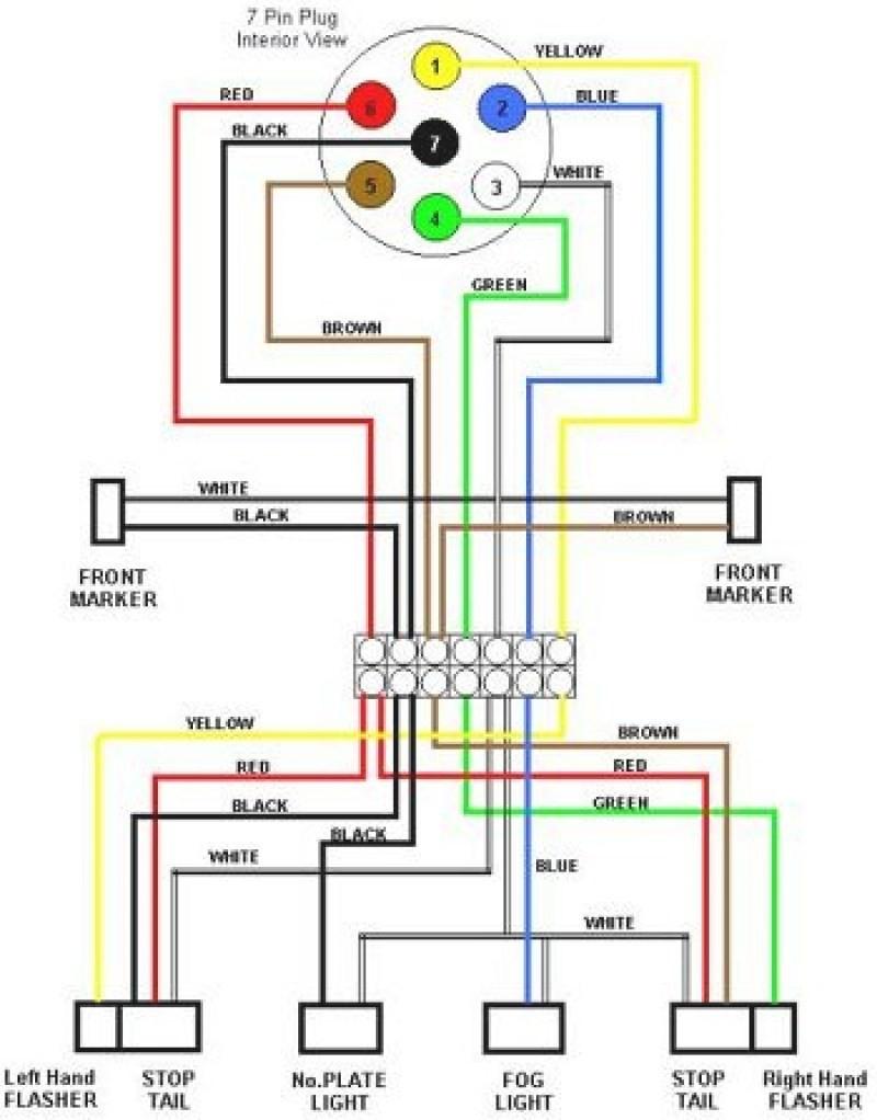 Coleman Pop Up Wiring Diagram | Wiring Diagram - Coleman Pop Up Camper Wiring Diagram