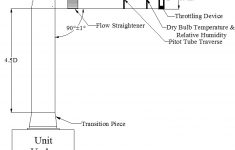 Coleman Rv Air Conditioner Wiring Diagram | Wiring Diagram – Coleman Rv Air Conditioner Wiring Diagram