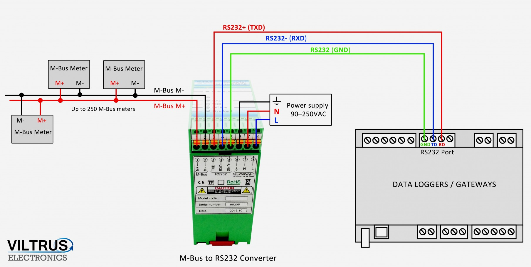 Collection Of Simple Ignition Wiring Diagram Expert Diagrams - Rs 485 Wiring Diagram