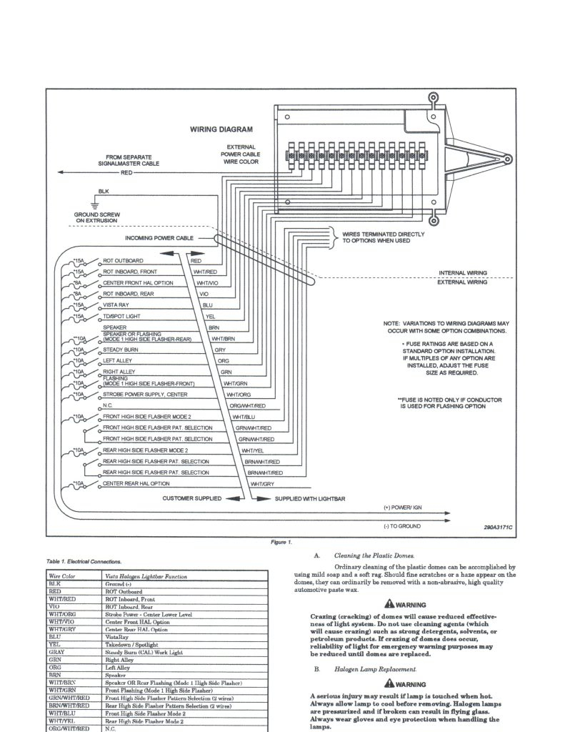 Color Bar For Car Wiring Diagram - Great Installation Of Wiring - Wilson Alternator Wiring Diagram