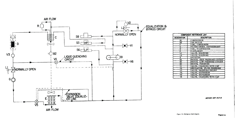 Comfortmaker Air Conditioner Wiring Diagram - All Wiring Diagram Data - Air Conditioner Wiring Diagram Pdf