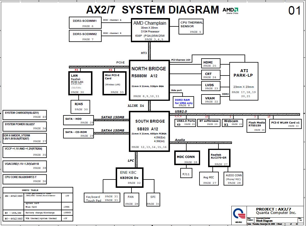 Compaq Pc Wiring Diagram | Wiring Diagram - Bestec Atx-250-12Z Wiring Diagram