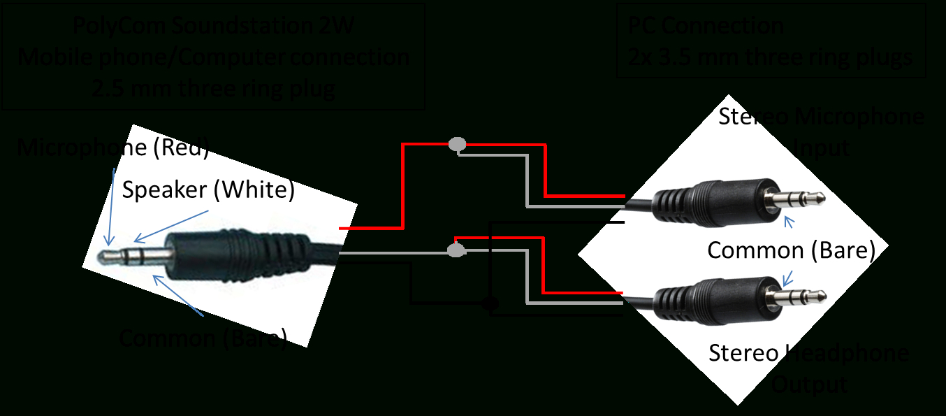Computer Headphone Jack Wiring - Wiring Diagrams Hubs - 4 Pole Headphone Jack Wiring Diagram