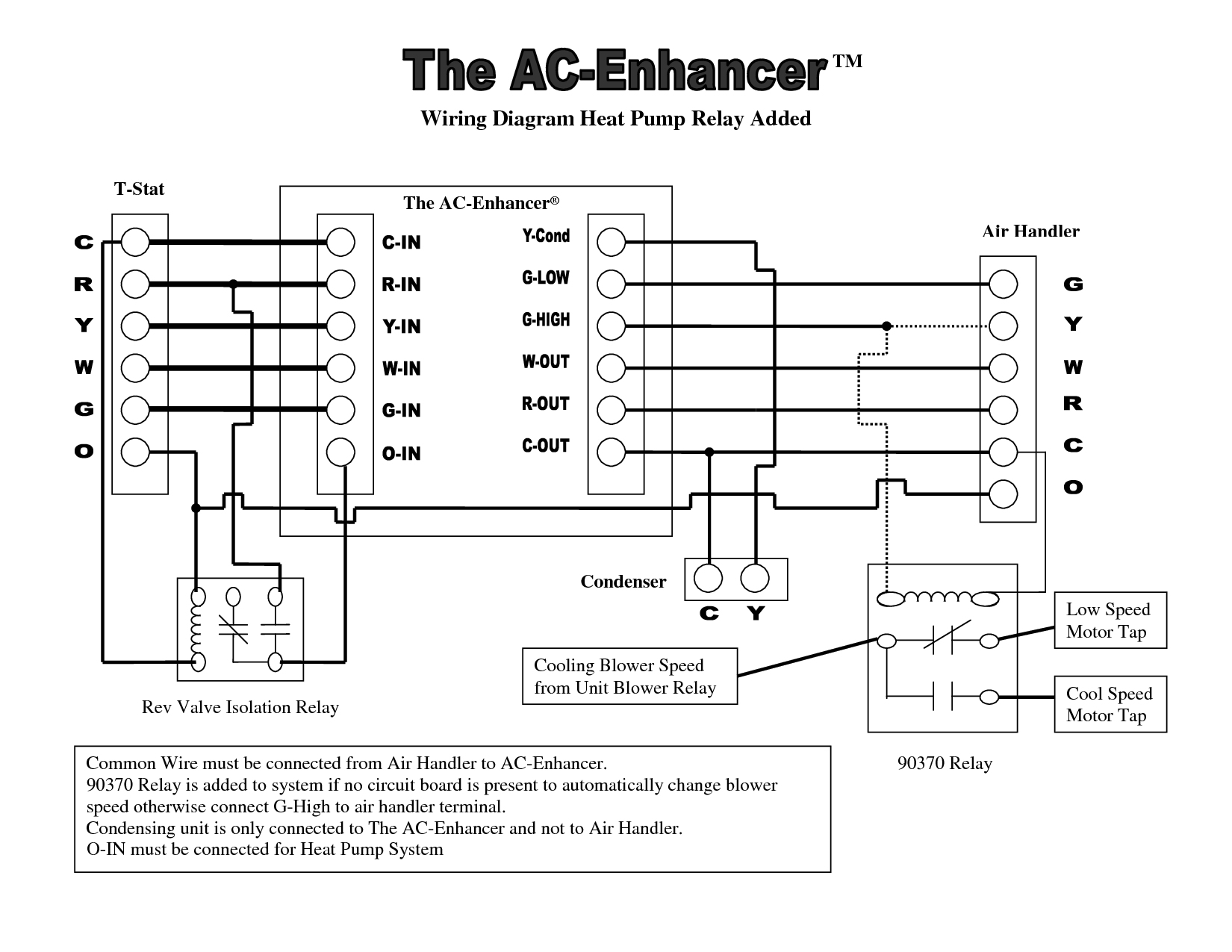 Connections Goodman Heat Pump Thermostat Wiring Diagram In Furnace - Goodman Heat Pump Thermostat Wiring Diagram