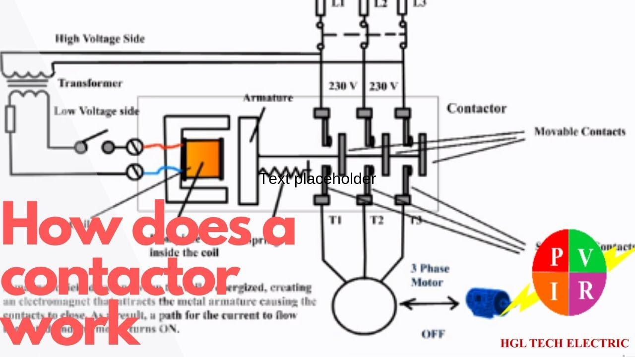 Contactors Wiring Diagram - Wiring Diagram Blog - Ac Contactor Wiring Diagram