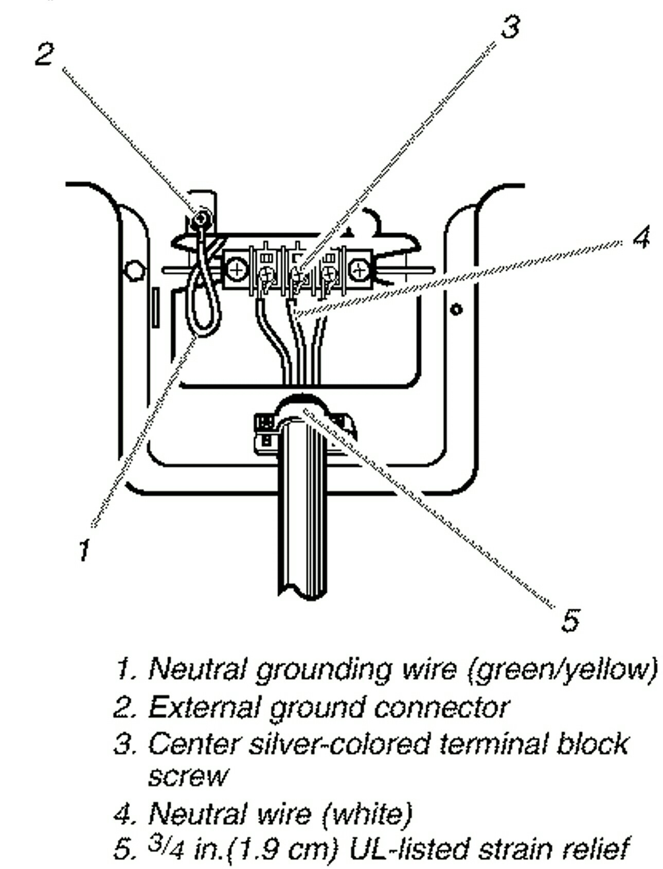 Cord And Plug - White Wire When Changing From 4 Prong To 3 On Dryer - Kenmore Dryer Wiring Diagram