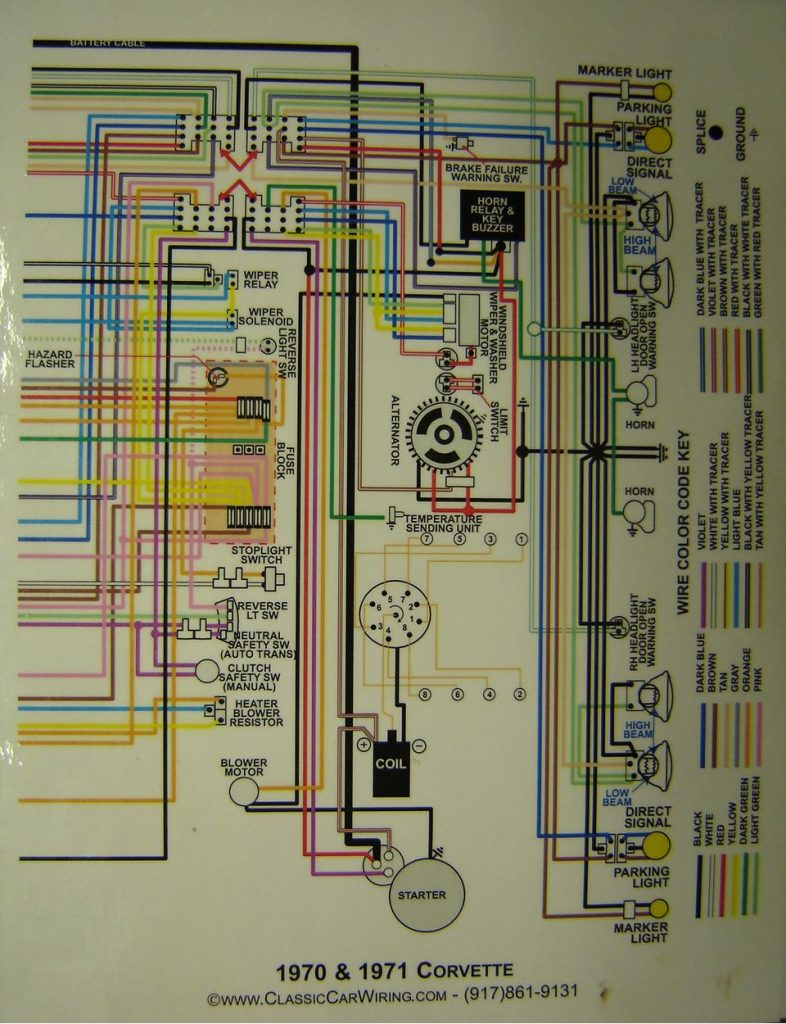 pdf of a 1970 bb cpe wiring diagram 70 wiring diagram officialpdf of a 1970 bb cpe wiring diagram 70 wiring diagram71 corvette wiring diagram opn carter