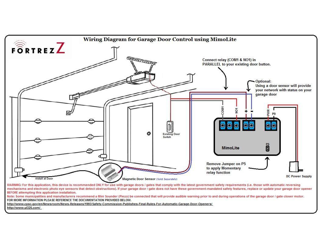 Craftsman Garage Door Opener Sensor Wiring Diagram | Manual E-Books - Craftsman Garage Door Opener Sensor Wiring Diagram