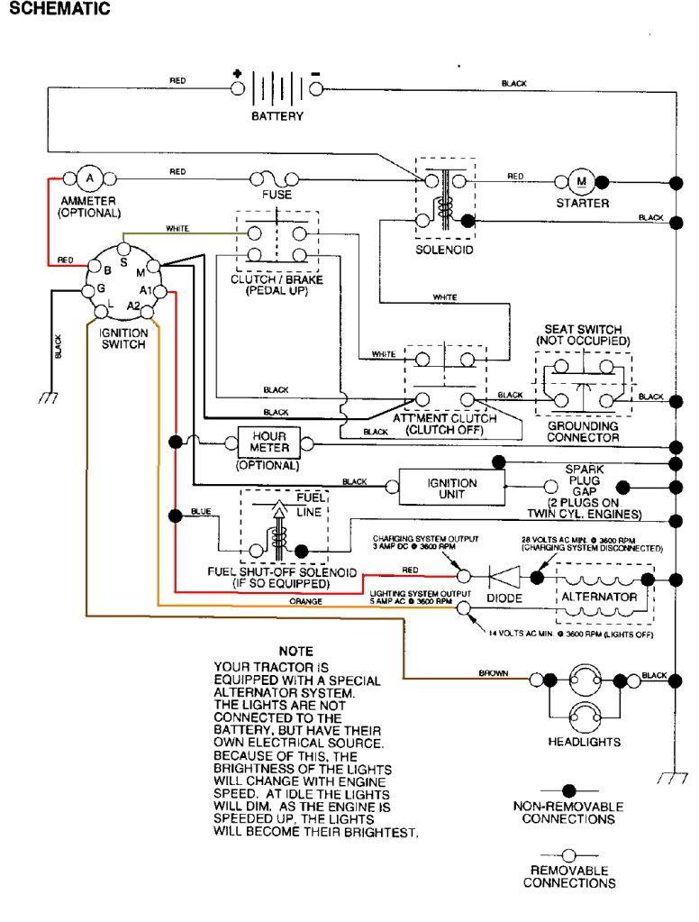 Craftsman Riding Mower Electrical Diagram | Wiring Diagram Craftsman - Cub Cadet Pto Switch Wiring Diagram