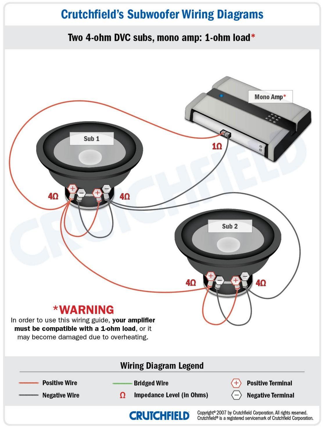 Crutchfield Sub Amp Wiring Diagrams   Wiring Diagram - Crutchfield Wiring Diagram