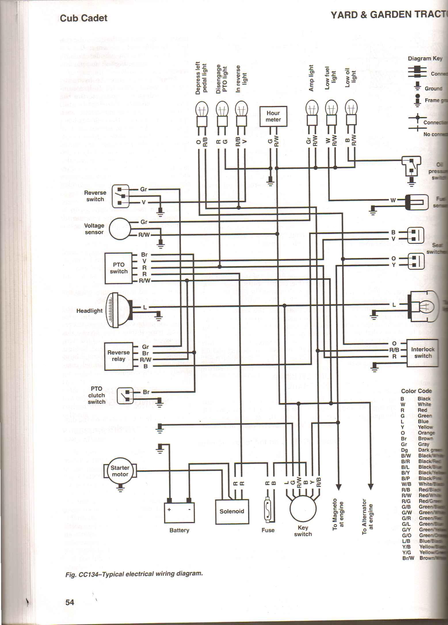 Cub Cadet Pto Clutch Wiring Diagram | Wiring Diagram - Cub Cadet Pto Switch Wiring Diagram