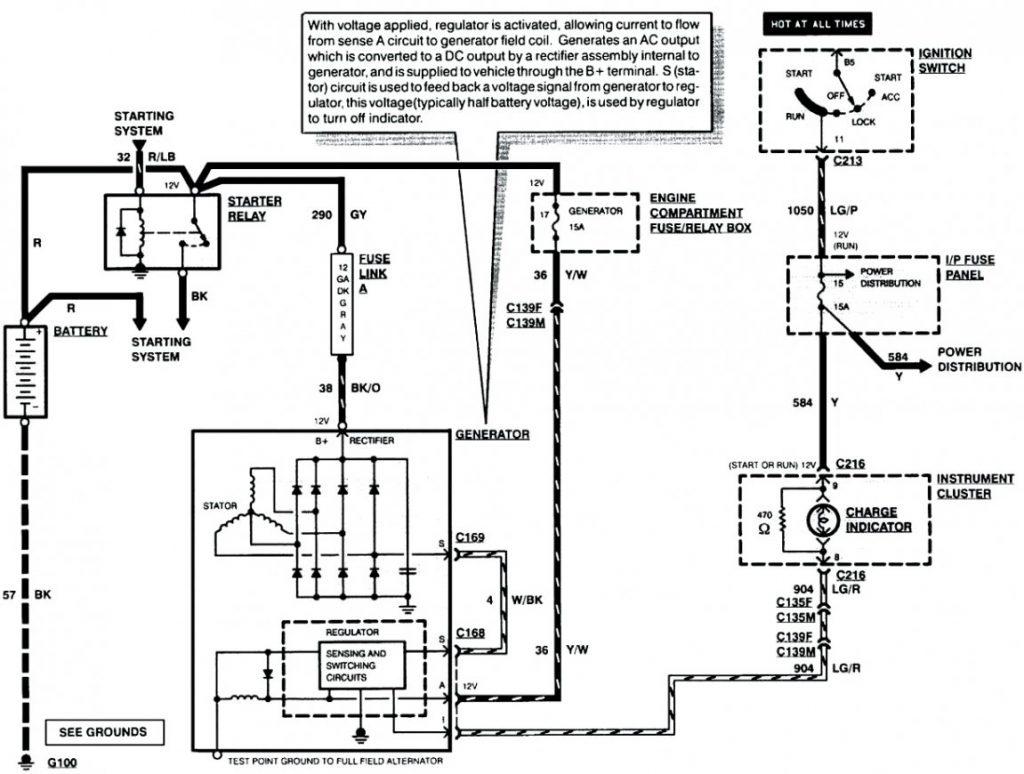 pto switch wiring diagram 10 13 tridonicsignage de \u2022cub cadet pto  switch wiring diagram wirings