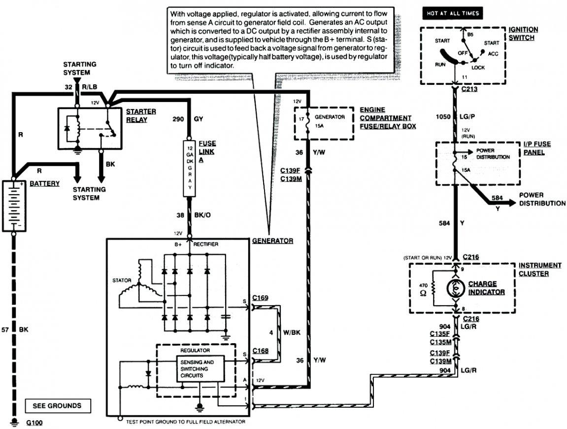 Cub Cadet Pto Diagram - Wiring Diagram Data Oreo - Cub Cadet Pto Switch Wiring Diagram