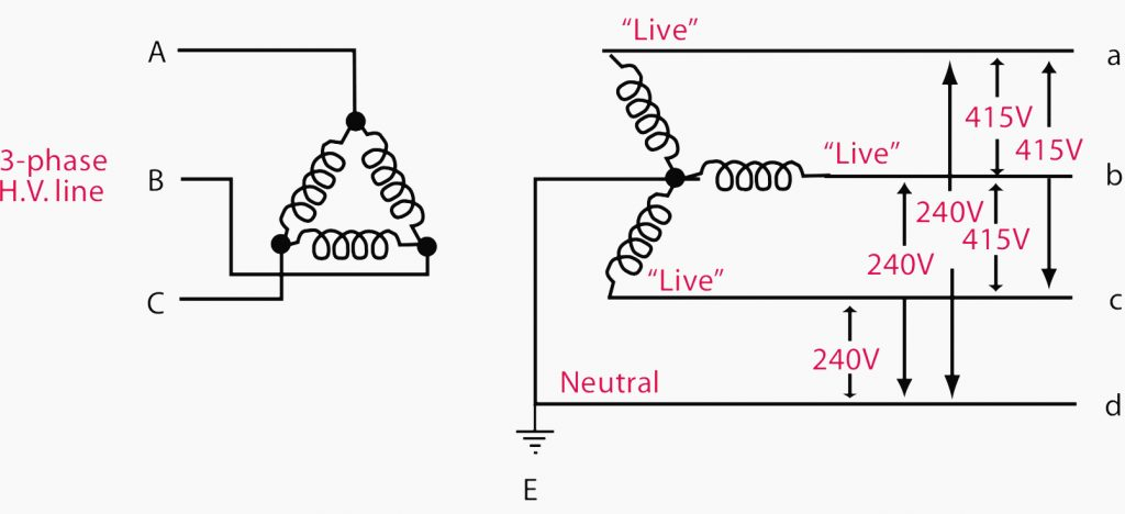 4 Wire 220 Volt Wiring Diagram | Wirings Diagram  Wire Wiring Diagram on 4 wire dryer connection, 4 wire wiring light switch, 4 wire wiring a 220v receptacle, 4 wire dryer wiring diagram, 4 wire telephone wiring diagram, 4 wire dryer ground, 3 phase 4 wire diagram, 3 wire 220 outlet diagram, 4-way circuit diagram, 4 wire disconnect mobile home service, 4 wire light wiring diagram, 4 wire gfci wiring, 4 wire electrical wiring, 4 wire plug wiring diagram, 4 wire single pole switch, 4 wire dryer hookup diagram, 4 wire well pump wiring, 4 wire transmitter wiring-diagram, 4 wire ceiling fan diagram, 4 wire dryer plug wiring,