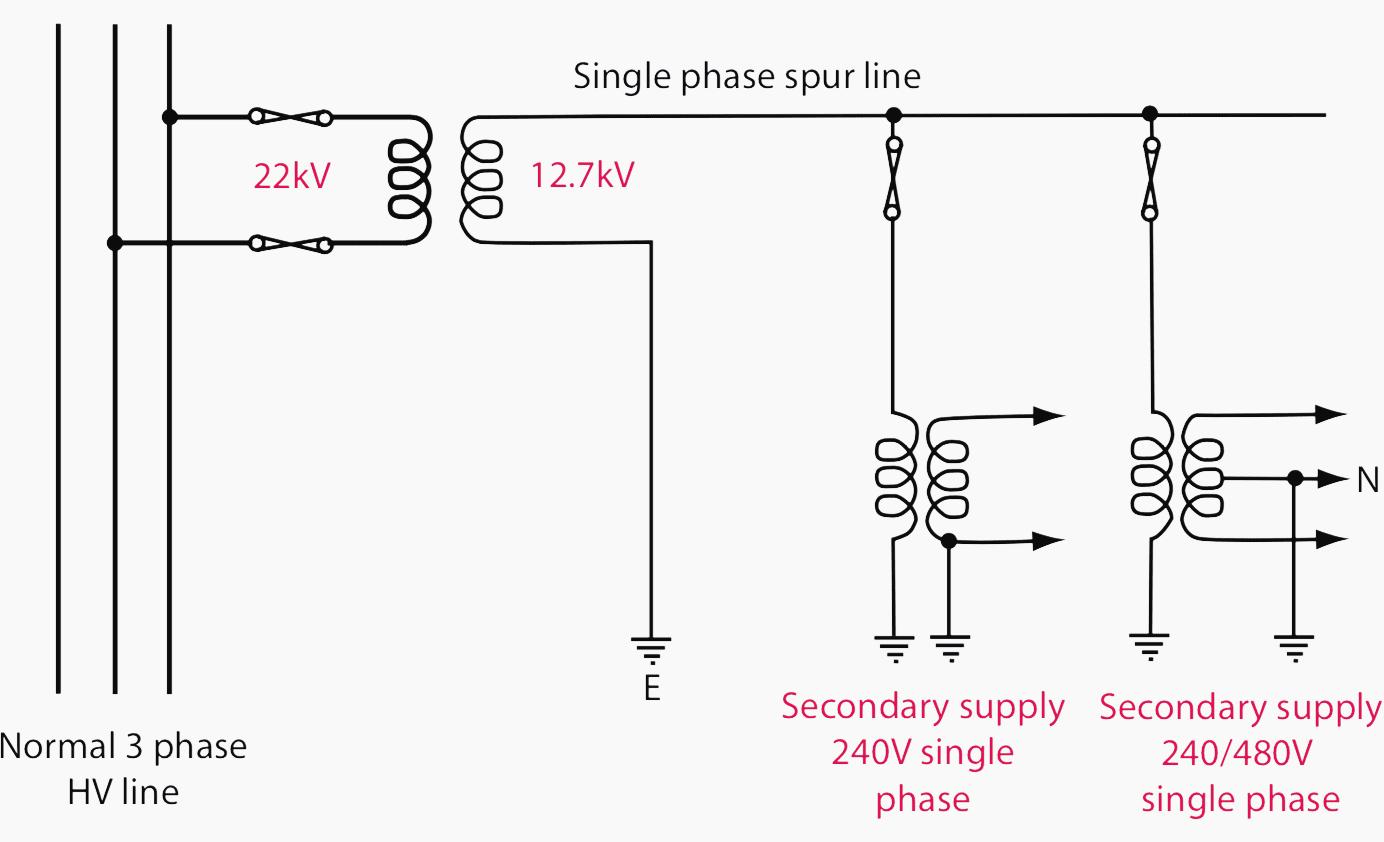 4 Wire 220 Volt Wiring Diagram | Wirings Diagram  Wire Volt Phase Wiring Diagram on 230 volt 3 phase wiring diagram, 240 volt 3 phase wiring diagram, 208 volt 3 phase wiring diagram, 110 volt 3 phase wiring diagram,