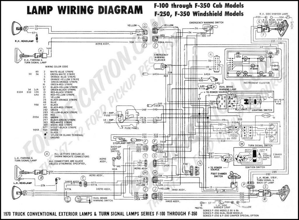 Brilliant Pioneer Avh X1500Dvd Wiring Diagram Wirings Diagram Wiring 101 Cranwise Assnl