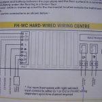 Cool Danfoss Underfloor Heating Wiring Centre Diagram Wiring Diagrams Wiring 101 Relewellnesstrialsorg