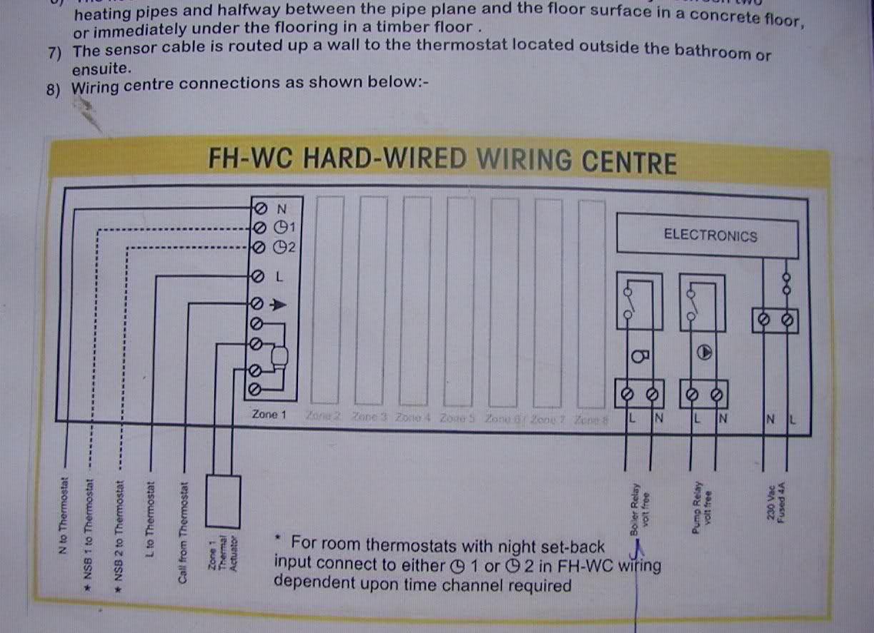 Pleasing Danfoss Underfloor Heating Wiring Centre Diagram Wiring Diagrams Wiring Cloud Inamadienstapotheekhoekschewaardnl