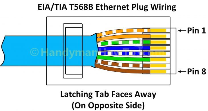 Cat 5 Wiring Diagram