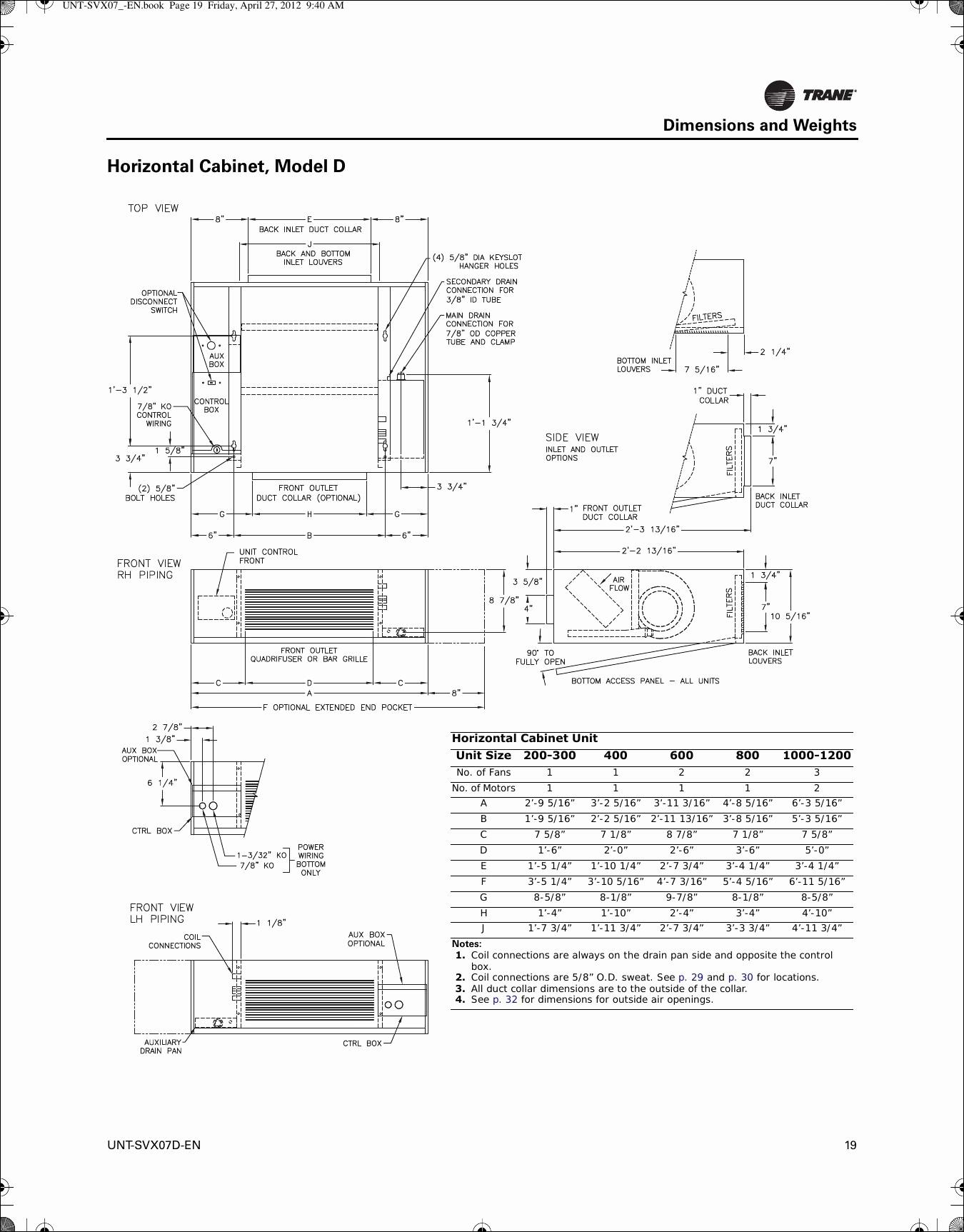 Dayton Electric Motors Wiring Diagram Inspirational 110V Electric - Dayton Electric Motors Wiring Diagram