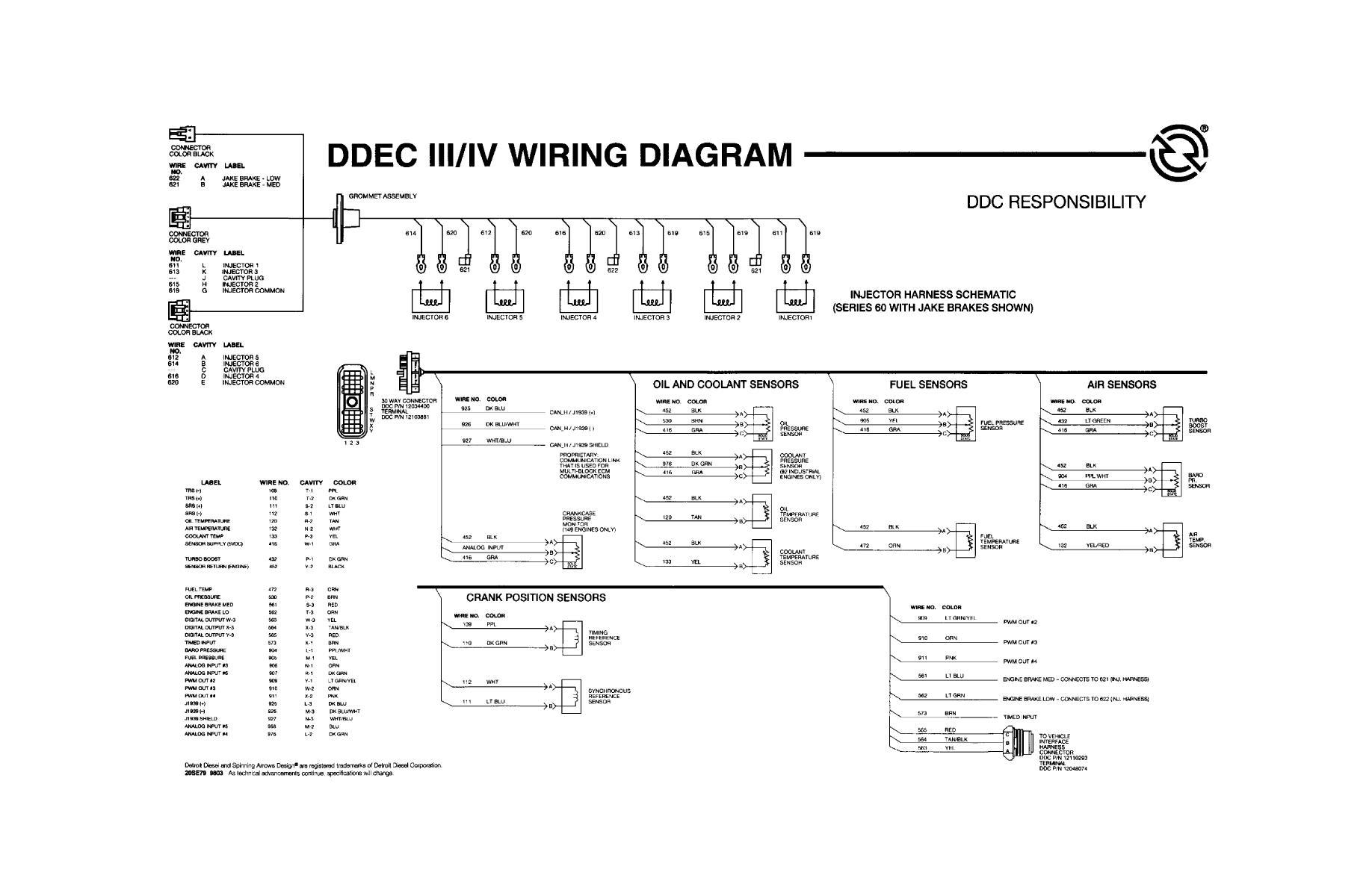 Tremendous Wiring Diagram Moreover Detroit Ecm Engine Brake On Ddec 3 Ecm Wiring Digital Resources Indicompassionincorg