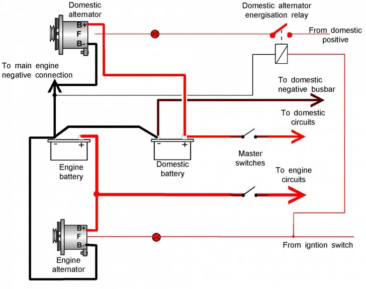 Astounding Cs 130 Alternator Wiring Chevy Wiring Diagram Wiring Digital Resources Funapmognl