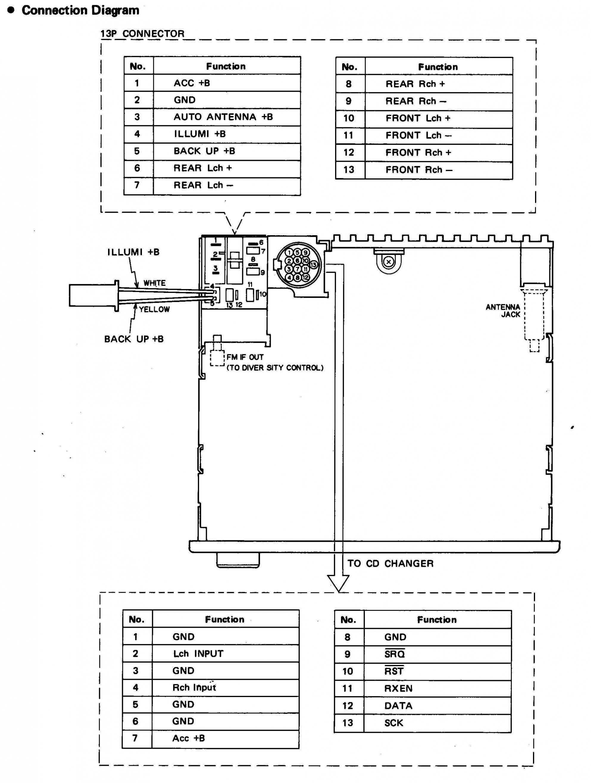 Delphi Alternator Wiring Diagram Refrence Bmw E34 Radio Wiring - Delphi Radio Wiring Diagram