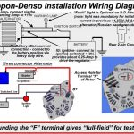 Denso Alternator Wiring Schematic   Wiring Library   12 Volt Alternator Wiring Diagram