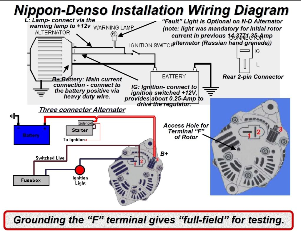 Denso Alternator Wiring Schematic - Wiring Library - 12 Volt Alternator Wiring Diagram