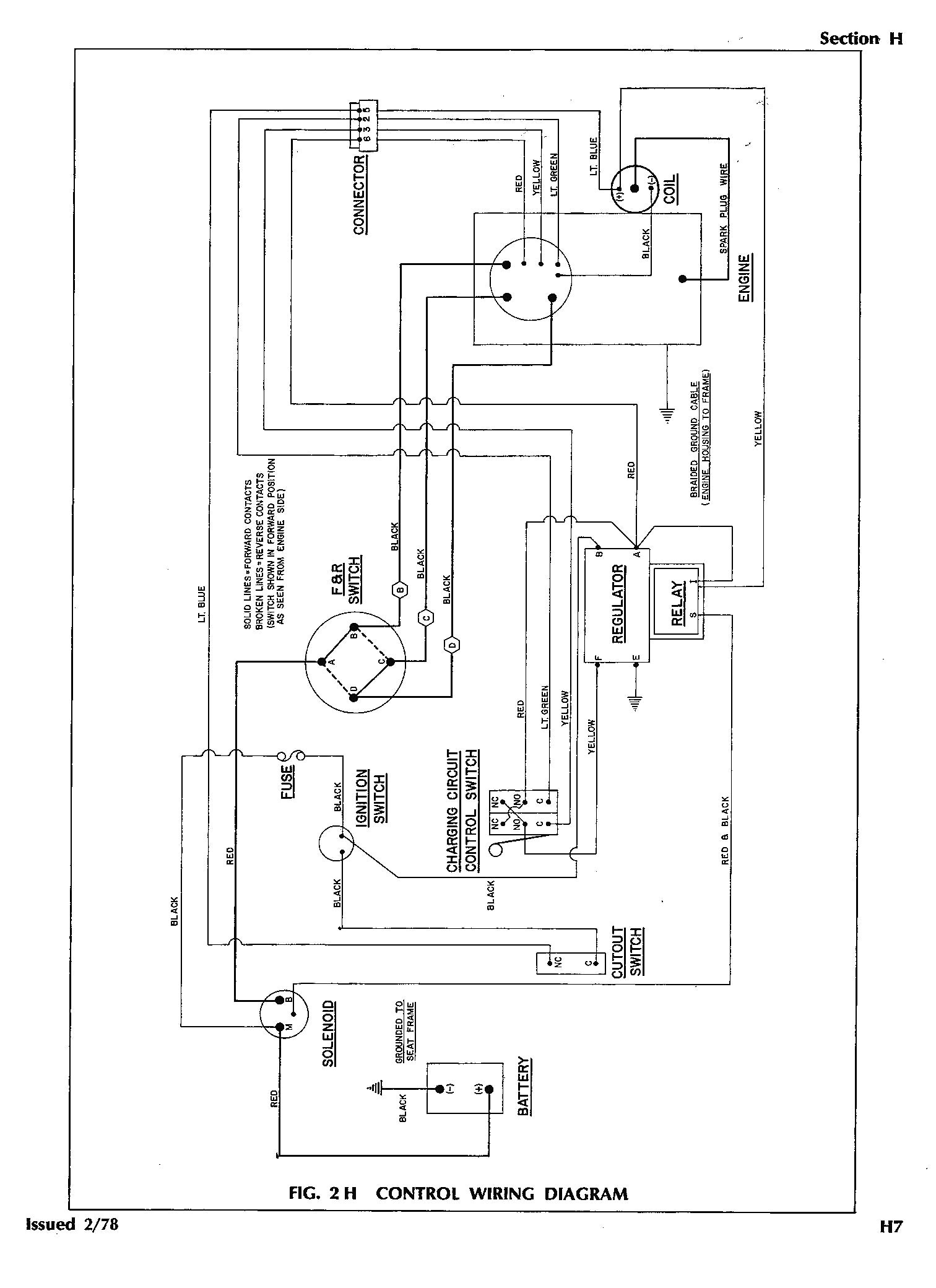 Diagram Also Wind Turbine Wiring On Ezgo | Wiring Diagram - Wind Turbine Wiring Diagram