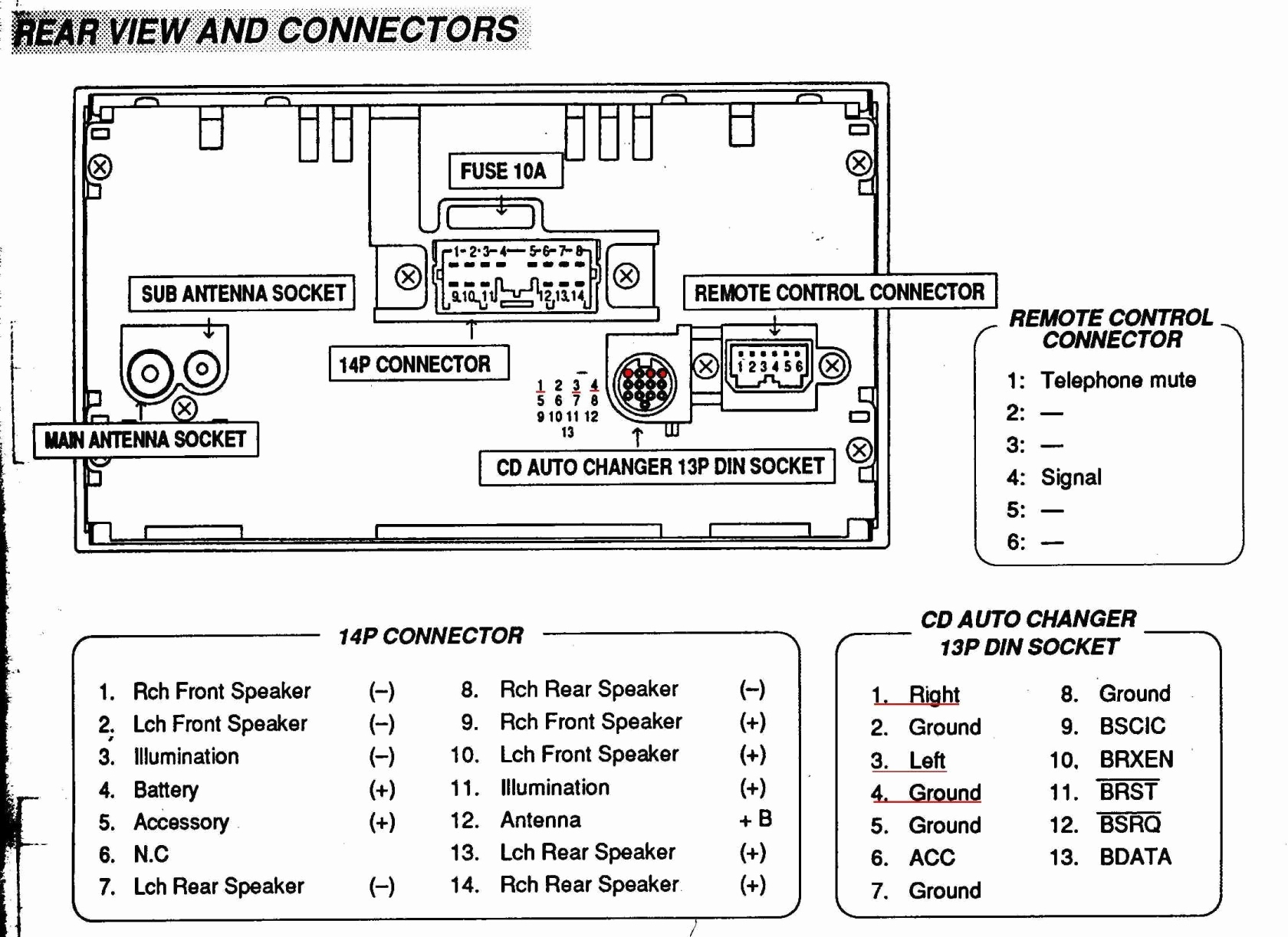 Diagram For Astatic Cb Microphone Wiring   Wiring Diagram - 4 Pin Cb Mic Wiring Diagram
