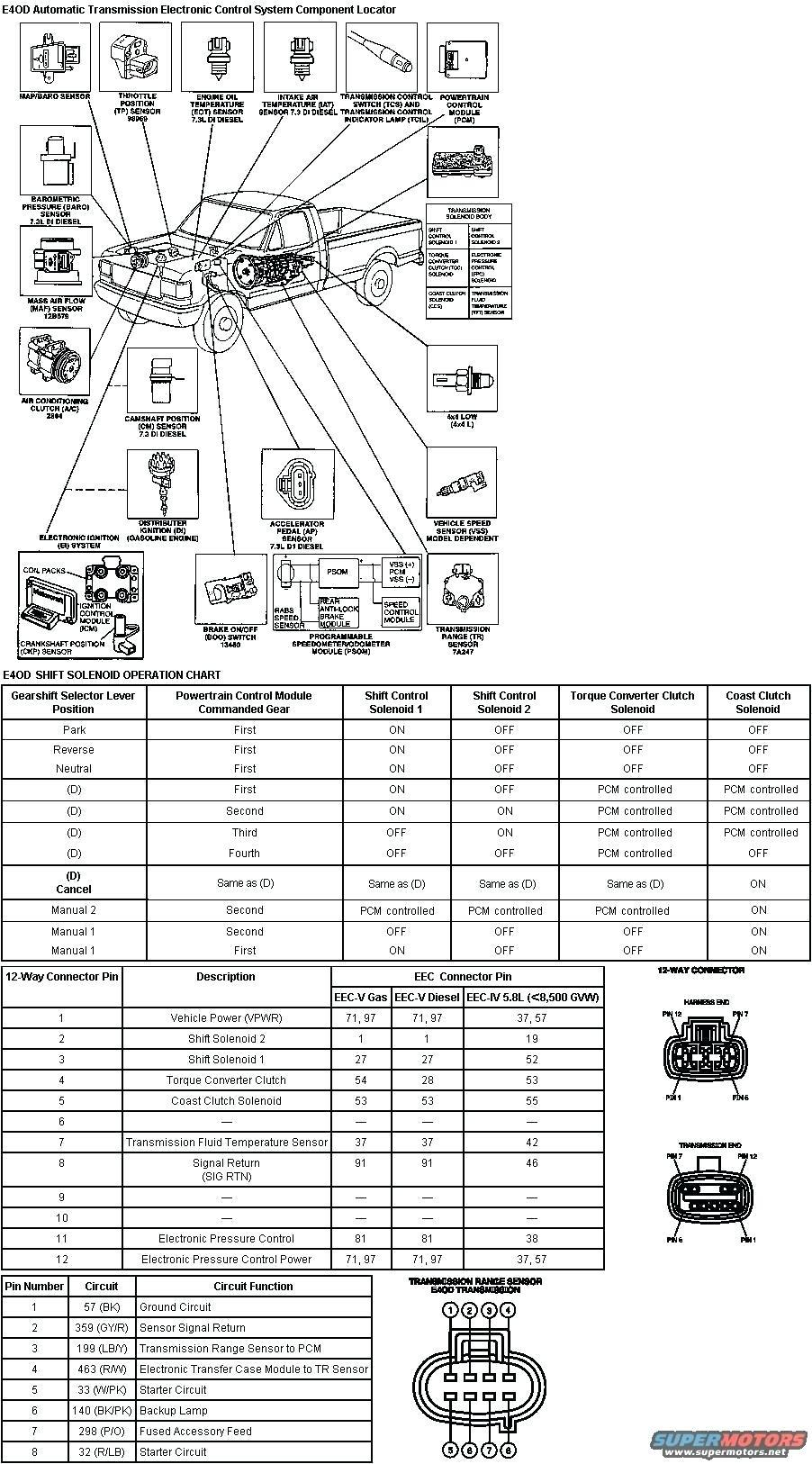 Diagram Ford Diagrams File Gj50607 - 4R70W Transmission Wiring Diagram