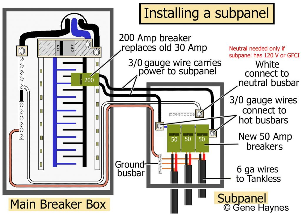 Diagram Of 100 Amp Breaker Box Wiring | Wiring Diagram   100 Amp Sub Panel Wiring Diagram