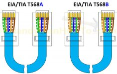 Diagram Of Ethernet Wiring   Wiring Diagrams Hubs   Network Cable Wiring Diagram
