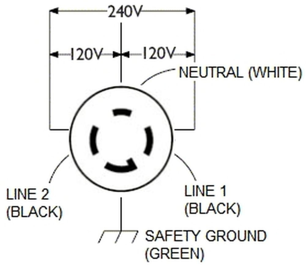 Diagram Wiring L14 30 30A | Wiring Diagram - L14-30 Wiring Diagram