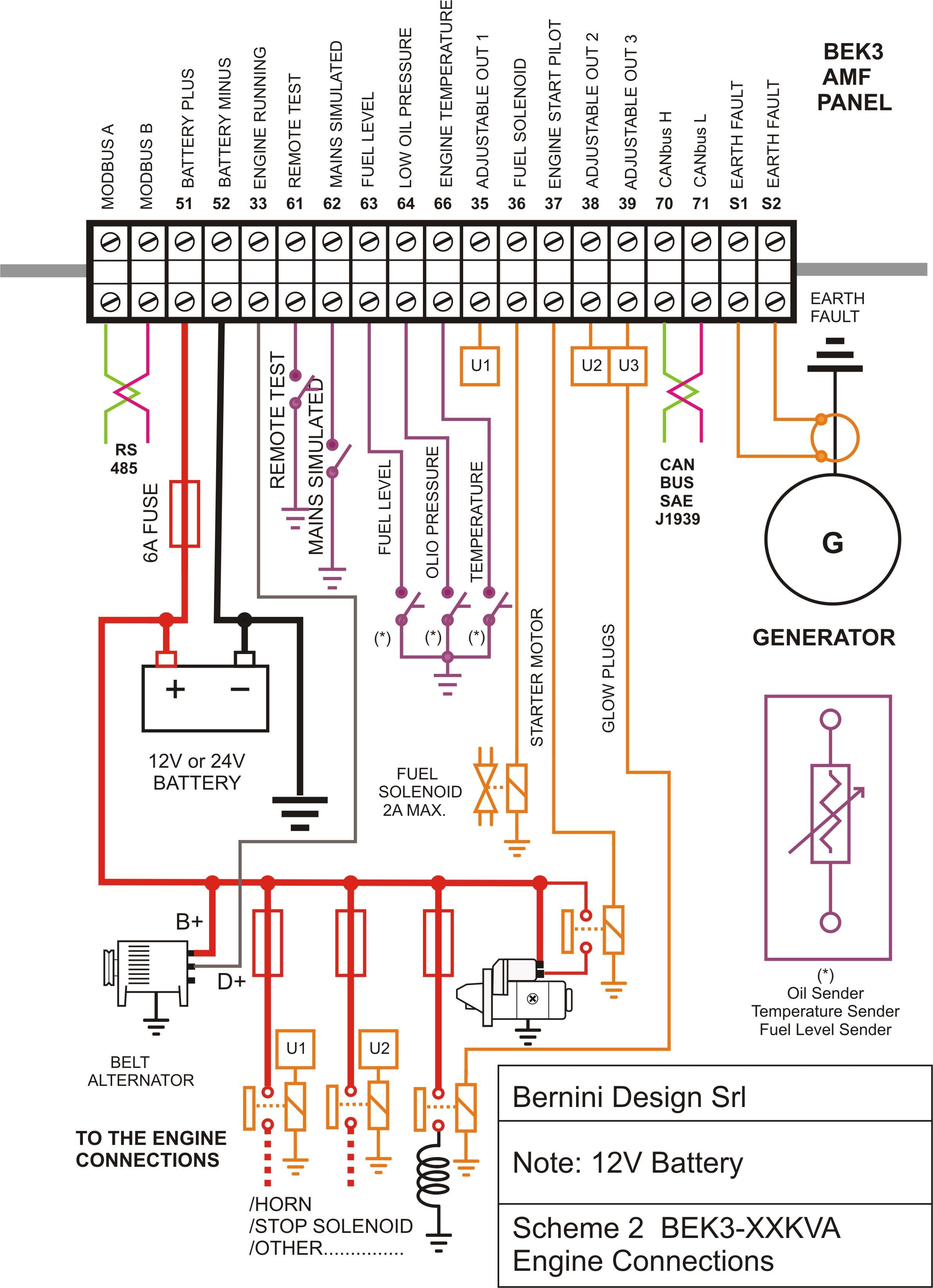 Diesel Generator Control Panel Wiring Diagram Engine Connections - Electrical Panel Wiring Diagram